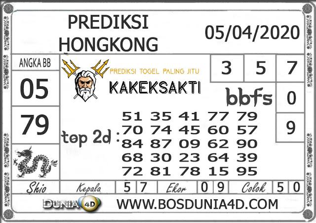 Prediksi Togel HONGKONG DUNIA4D