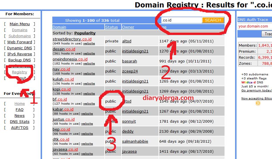 cara dapat free domain co id