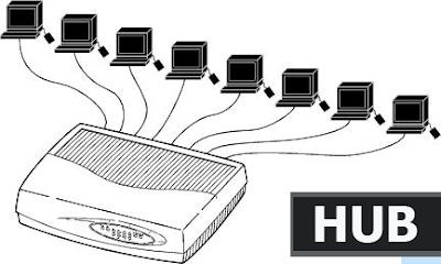 http://www.mediainformasi.online/2018/03/pengertian-hub-fungsi-hub-dan-jenis-hub.html