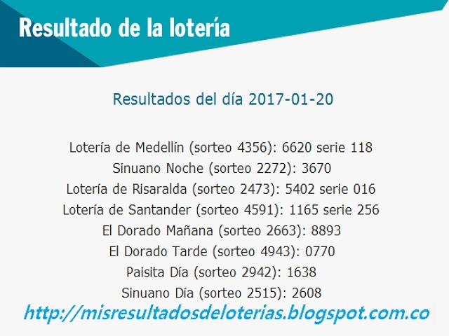 Loterias de Hoy-Resultados diarios de la Lotería y el Chance-Enero 20 2017