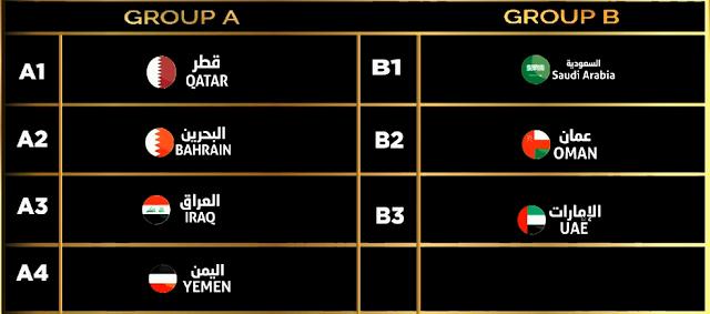 القنوات الناقلة مباريات كأس الخليج العربي 2017-2018 قرعة خليجي 23 بمشاركة السعودية - الامارات - العراق - اليمن
