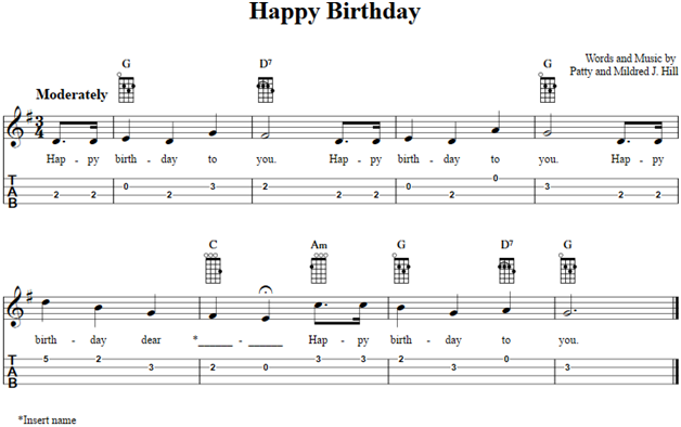 Best Surprise Birthday: Happy Birthday Chords