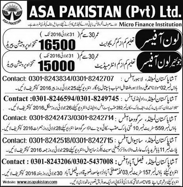 Loan Officer Jobs in ASA Micro finance Institute Pakistan