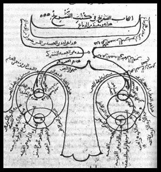 10b87c441d Posteriormente en el siglo X, durante una de las épocas doradas de la  historia de la filosofía y medicina, el matemático Alhazen, nacido en  Basora (Irak ...