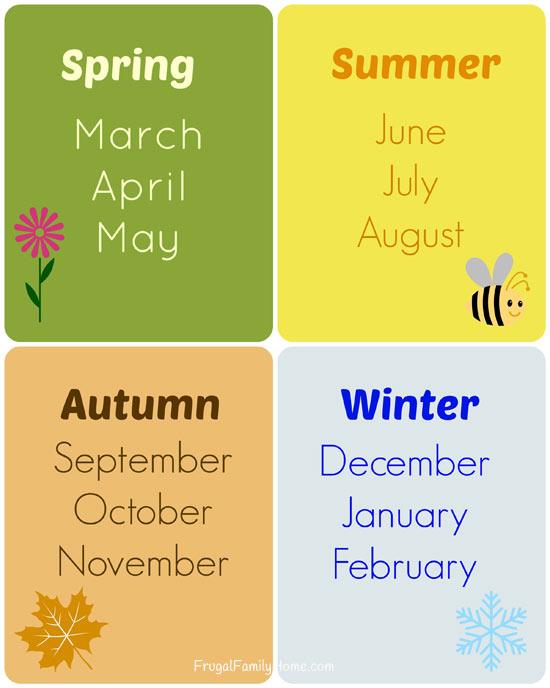 Mengenal Nama-Nama Hari, Bulan, Angka, Dan Musim Dalam Bahasa Inggris