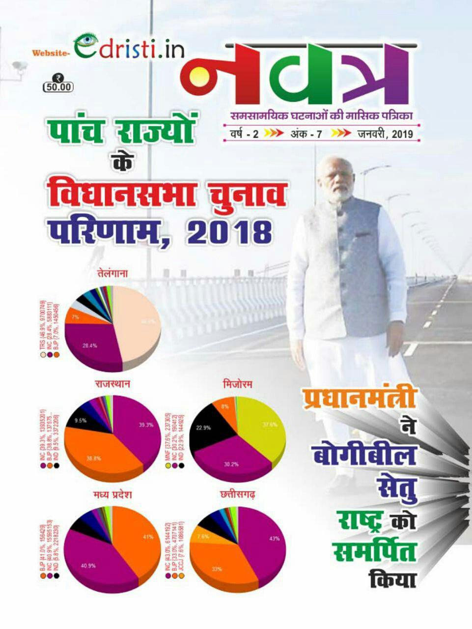 E Drishti Current Affairs Magazine In Hindi [ DOWNLOAD ...