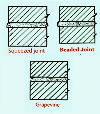 masonry joint, mortar joint