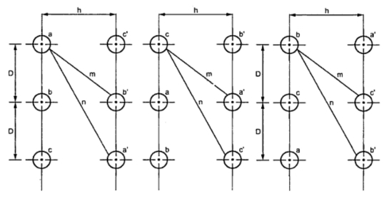Capacitance of 3Ph Double Circuit with Unsymmetrical