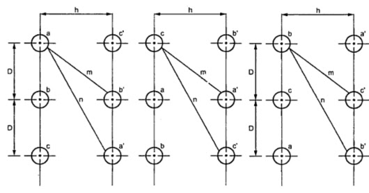 capacitance of 3ph double circuit with unsymmetrical spacing but transposed