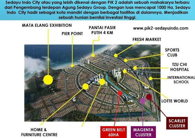 Master Plan Sedayu Indo City PIK 2