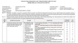 Berikut ini kami bagikan file yang berisikan Kisi Kisi-Kisi PAS Kimia Kelas 12 IPS Lintas Minat Terbaru