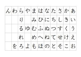 日本語のチカラ: ひらがなの文字と音