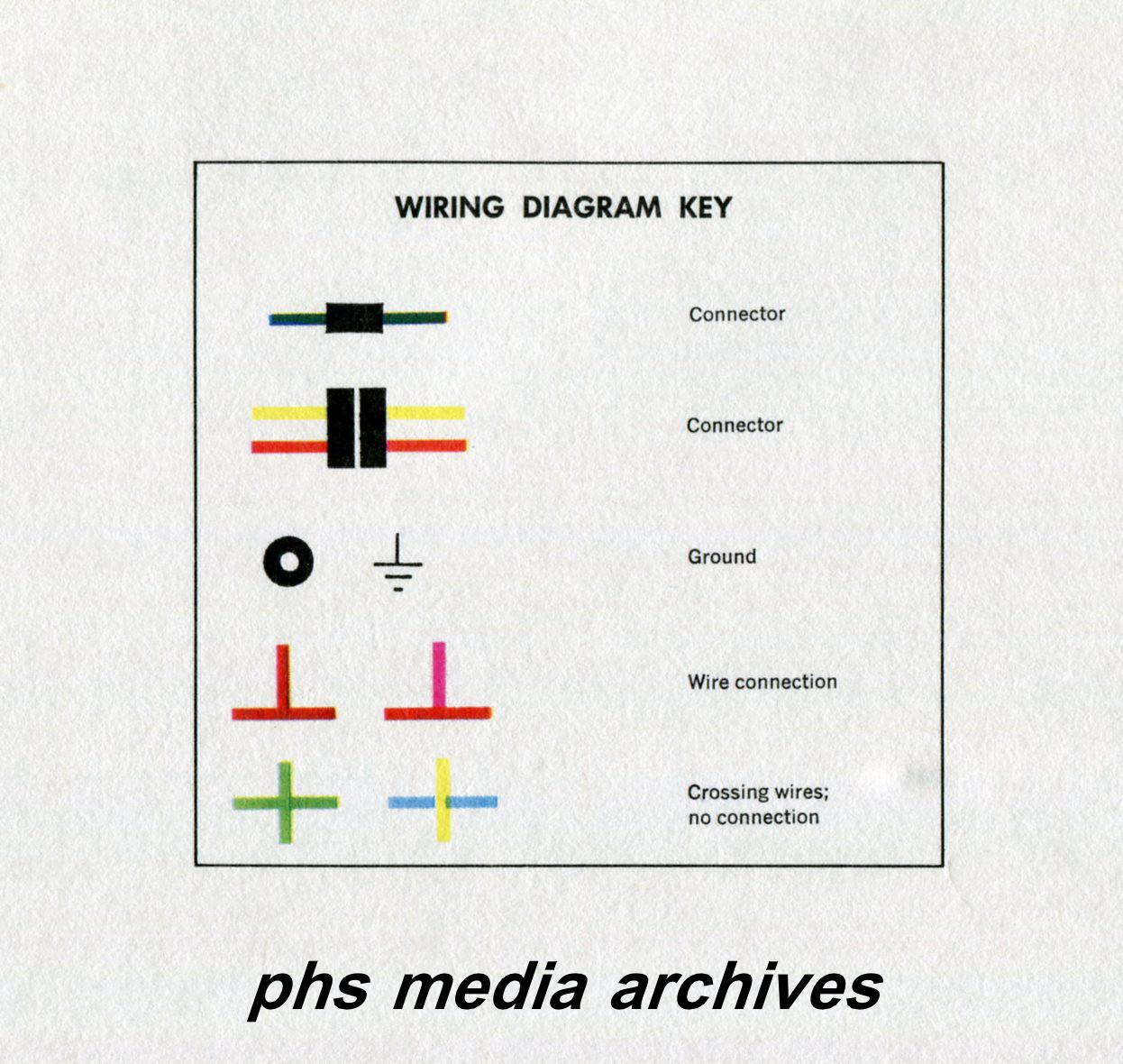 Maverick Mercury Comet Wiring Diagrams Schematics Manual Sheets Set