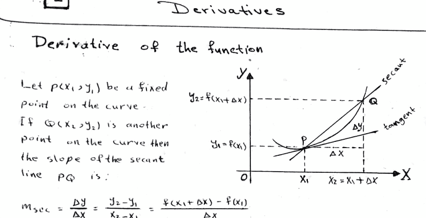 درس الاشتقاق The Derivatives باللغة الانجليزية للدكتور نوار الاسدي