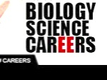 Career Opportunities After 12 th With Biology