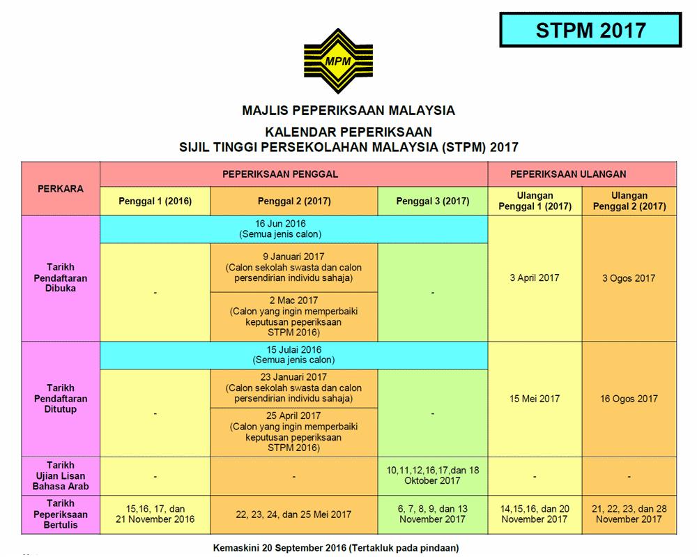 Kalendar Peperiksaan STPM 2017 Tarikh Penting