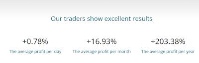 Profit Result
