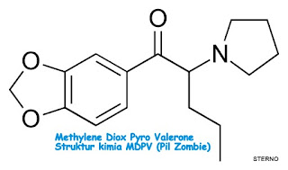 rumus kimia flakka yang merupakan obat terlarang