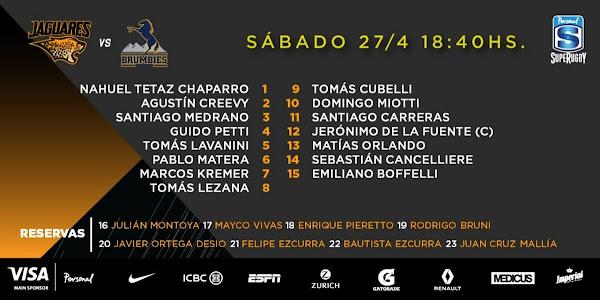 Formación de Jaguares para recibir a Brumbies en Vélez #PersonalSuperRugby