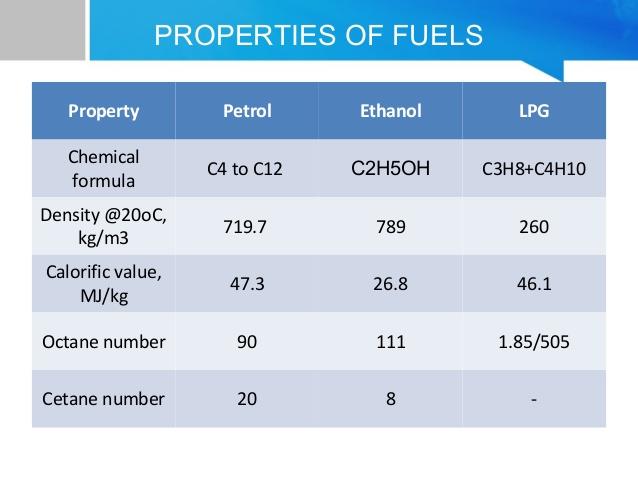 Properties Of Petrol and Diesel