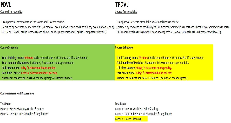Journey to TPDVL / TDVL