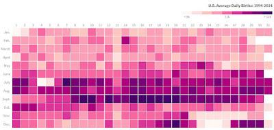 米国 誕生日ランキング ヒートマップ