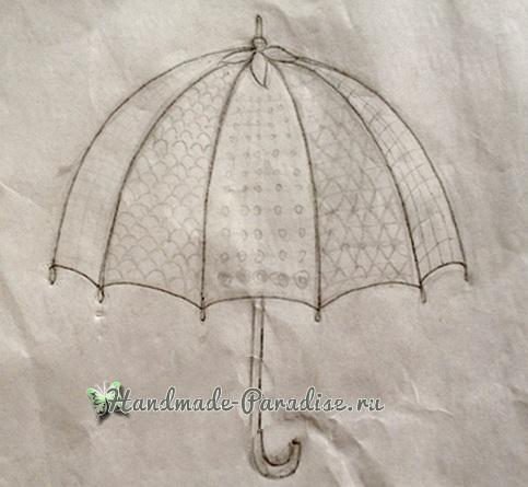 Шаблон зонтика для вышивки