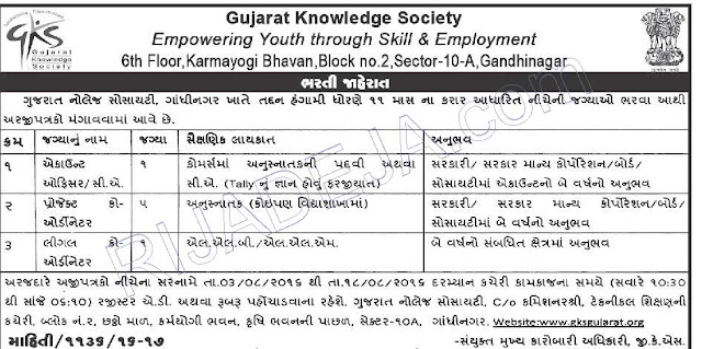 Gujarat Knowledge Society (GKS) Recruitment