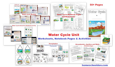 http://homeschoolden.com/2019/04/09/water-cycle-unit-worksheets-notebook-pages-activities/