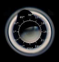 Polar Projection