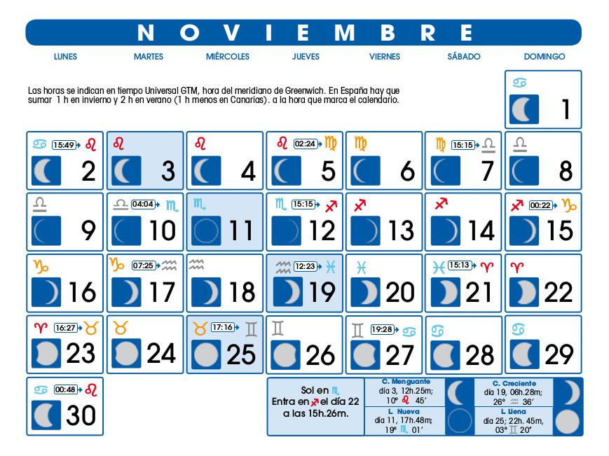 Calendario lunar del mes de noviembre 2015 for Fases lunares del 2016