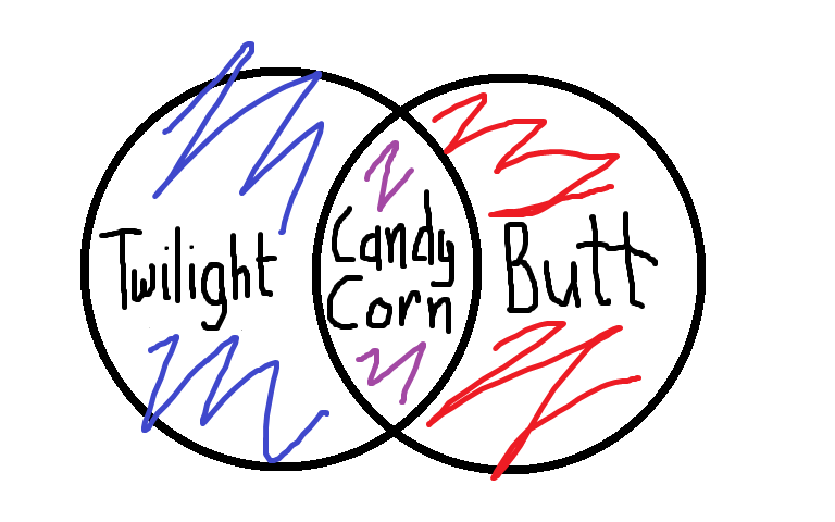 The Panther Blog Candy Corn Is The Absolute Worst Thing In The World
