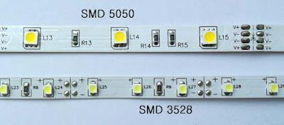 Технические характеристики светодиодов SMD