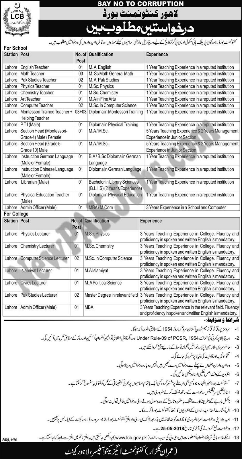 lahore-cantonment-board-jobs