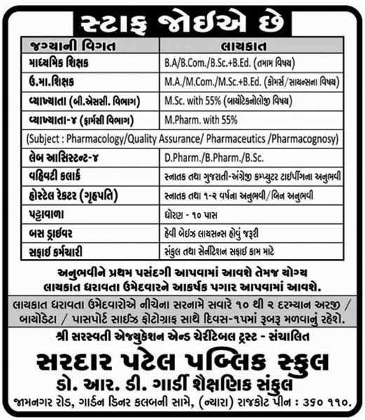 Sardar Patel School Rajkot Recruitment 2016