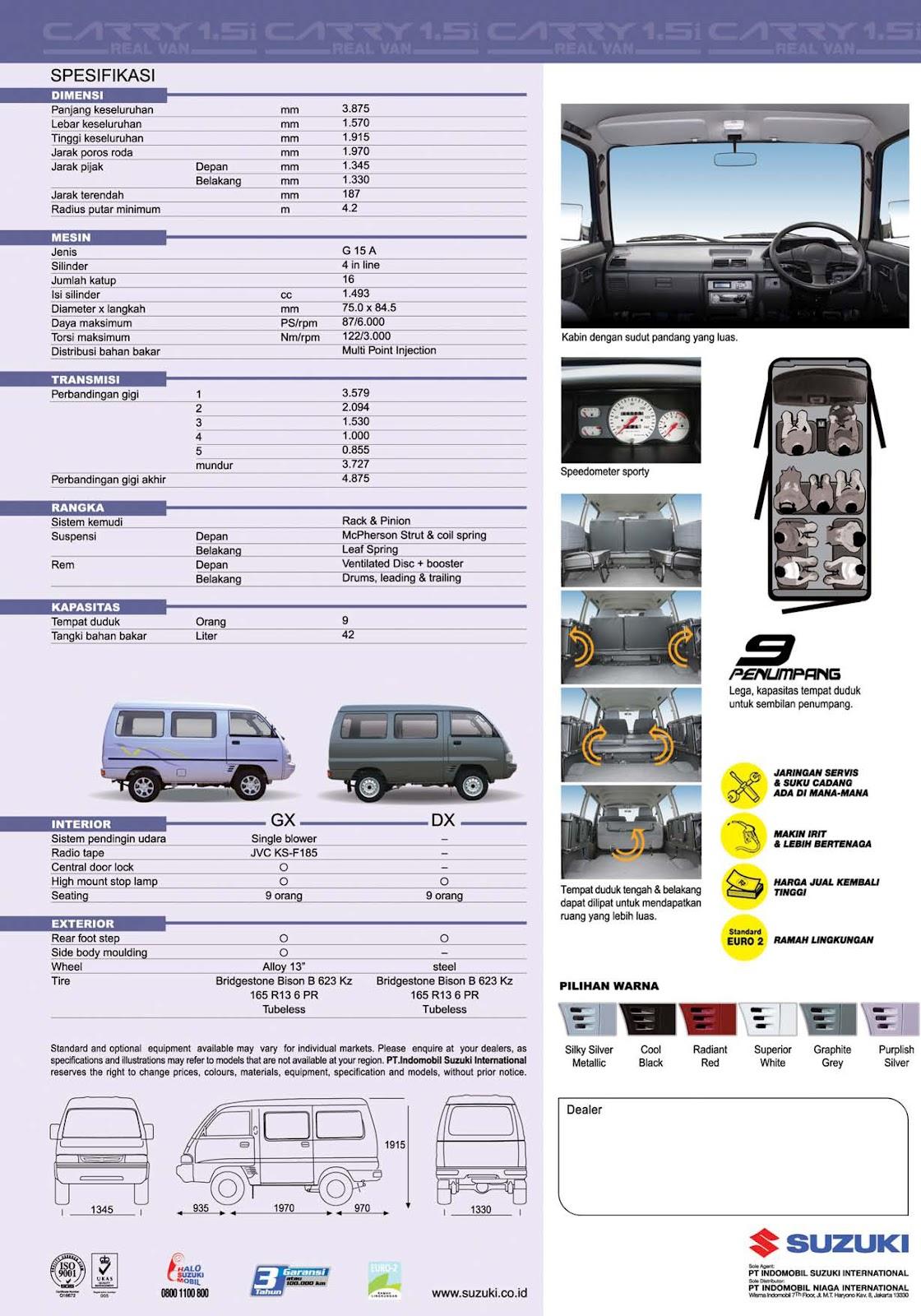 ulasan grand new veloz 1.3 mt keunggulan kekurangan suzuki carry futura 1.5 harga ...