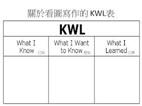 「正」想對你說: 國語文教學─新加坡看圖寫作