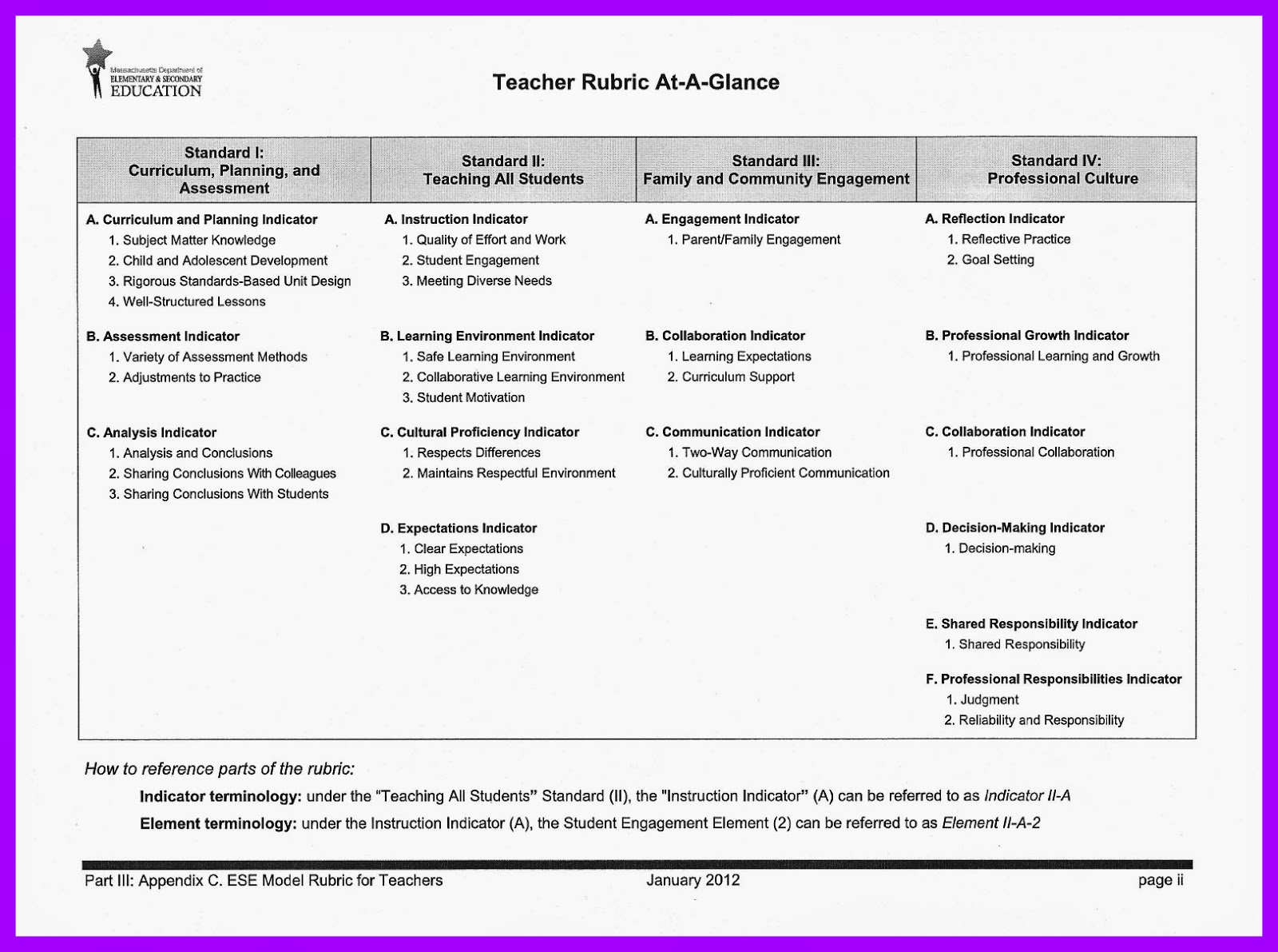 One state's teacher evaluation rubric