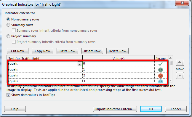 Calculation for Traffic Light MS Project