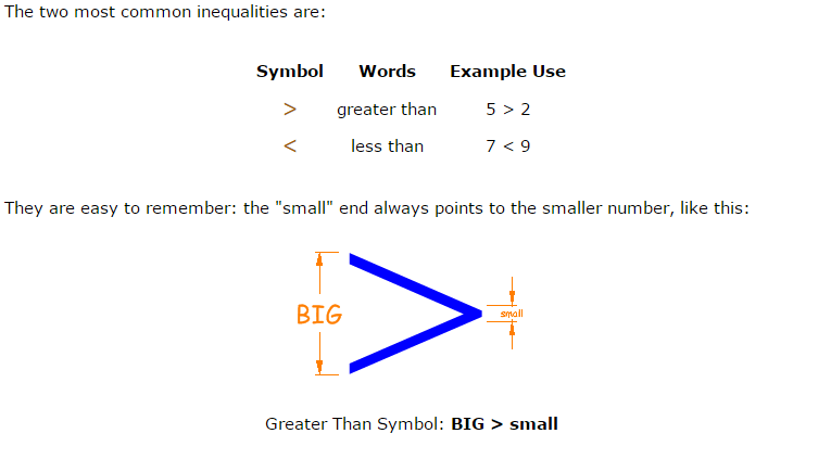 Maths Is Everywhere Topic 3 Inequalities