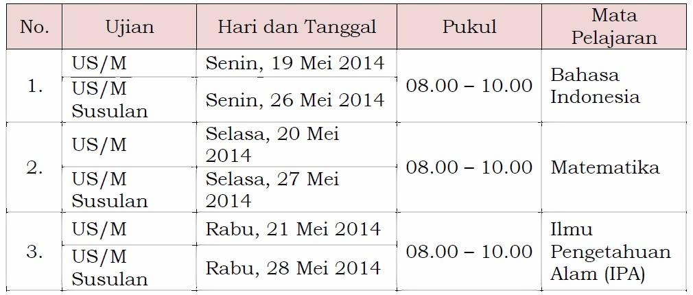 Jadwal Pelaksanaan Ujian Sekolah Madrasah Us M Tahun 2014 Serentak Mulai 19 Mei 2014 Salam