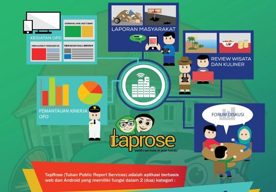 Aplikasi Taprose : Mudahkan Masyarakat Tuban Untuk Menyalurkan Aspirasi Dan Informasi