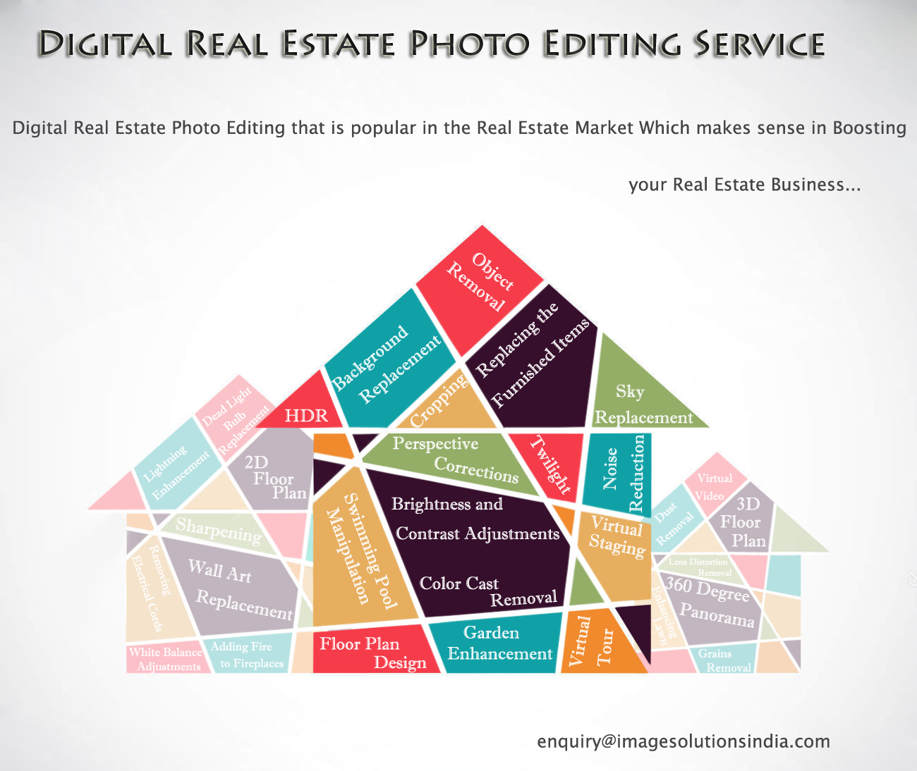 Best editing services