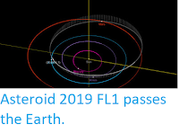 http://sciencythoughts.blogspot.com/2019/04/asteroid-2019-fl1-passes-earth.html