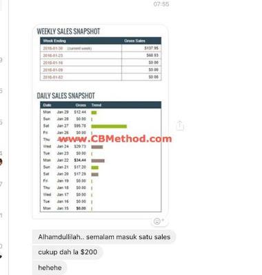 cara buat duit dengan clickbank cara cb method