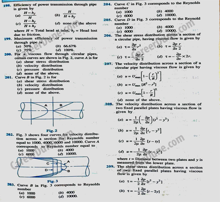 Fluid Mechanics 300+ MCQ For SSC RRB PSC Exams With
