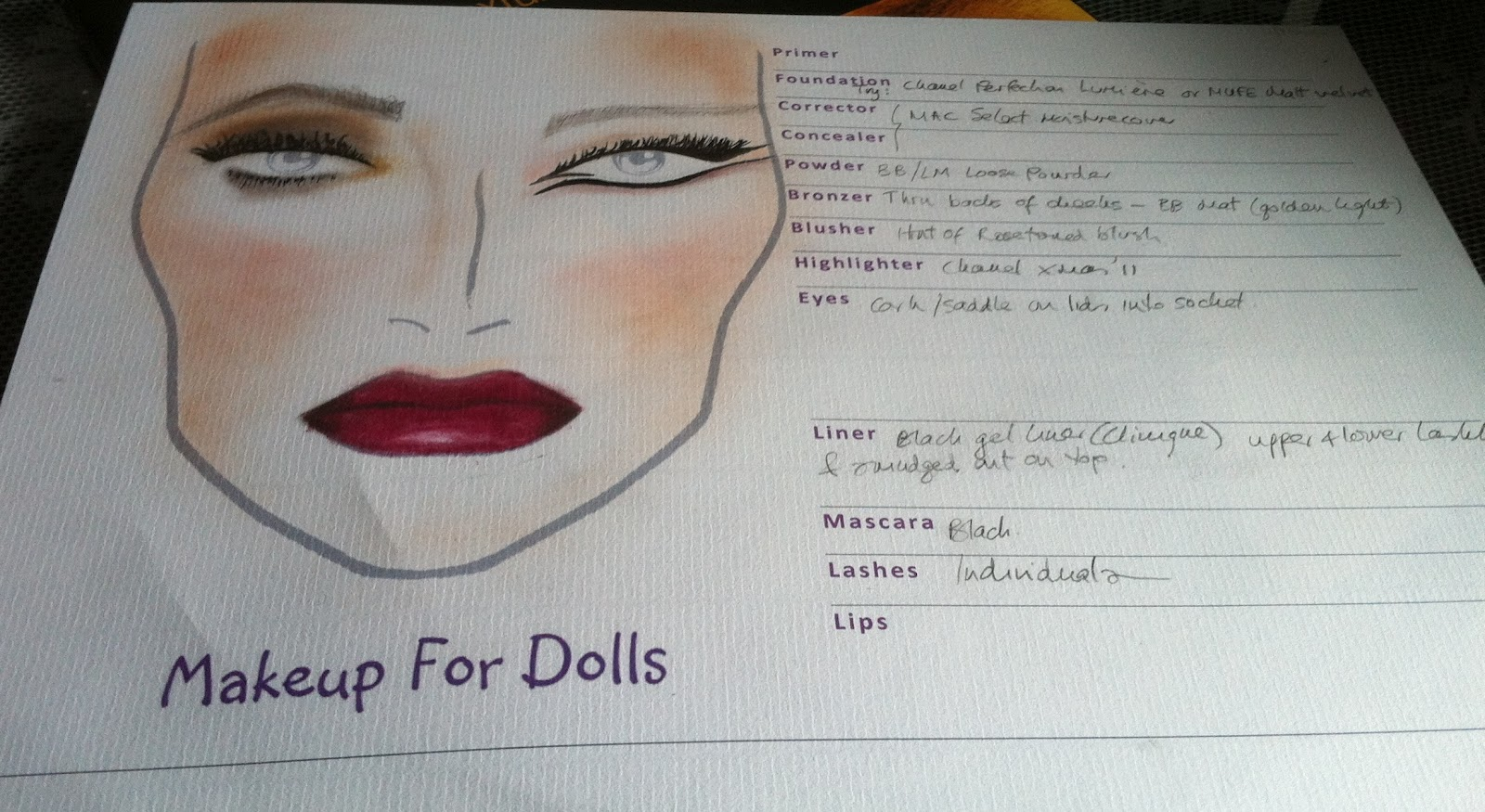 Make Up For Dolls Diy Blank Makeup Face Charts