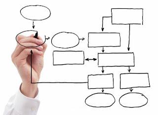 Karakteristik dan Contoh Kasus Rekayasa Ulang yang Berhasil_