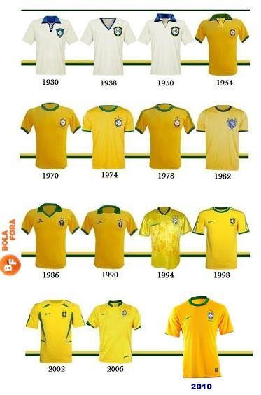 A evolução da camisa da Seleção Brasileira ~ Bola Fora afb4fef68cb10