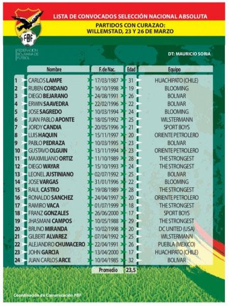 Lista de convocados a la selección boliviana para el partido con Curazao